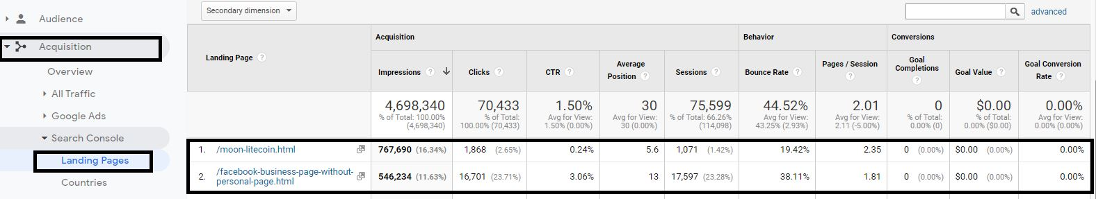 Bounce rate for eadch individual pages in Google Analytics