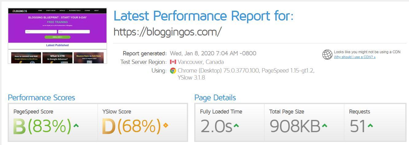 Bloggingos page load speed in GT Matrix