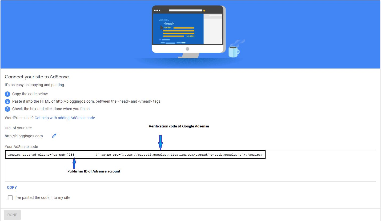 How to add adsense code to wordpress site in header