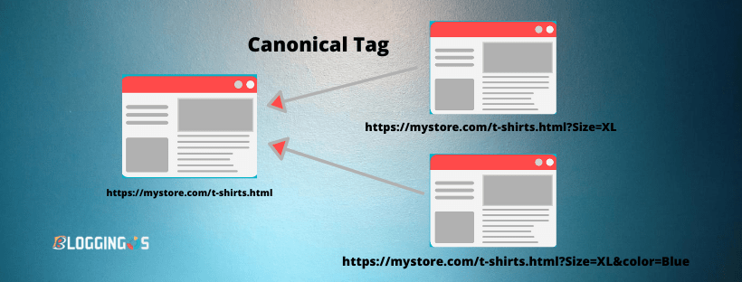 What is Canonical Tag or canonicalization in technical SEO