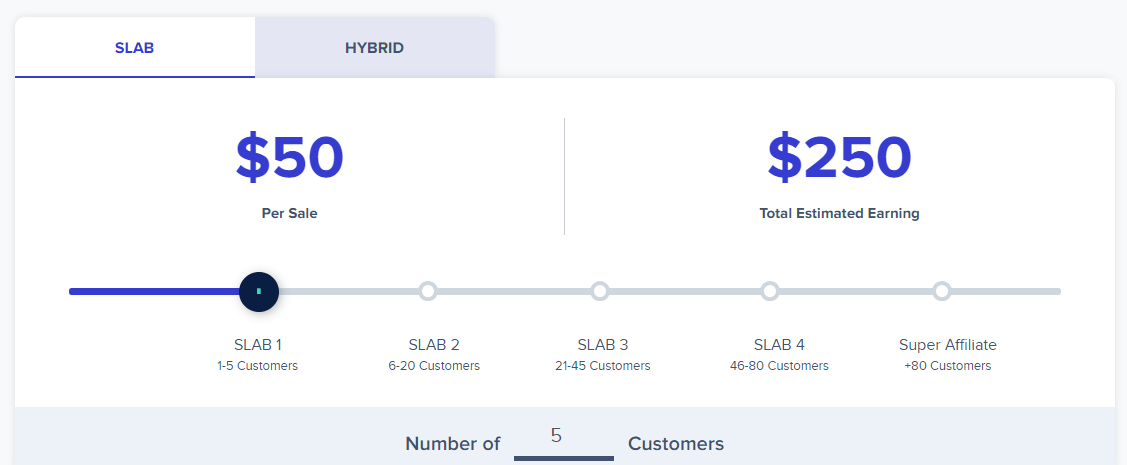 Slab based comission of Cloudways