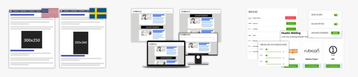 Ezoic Ad Tester for website increase revenue